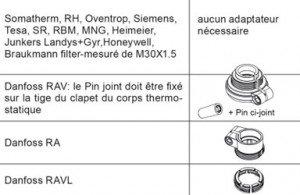 compatibilite-tetes-thermostatiques-econnect